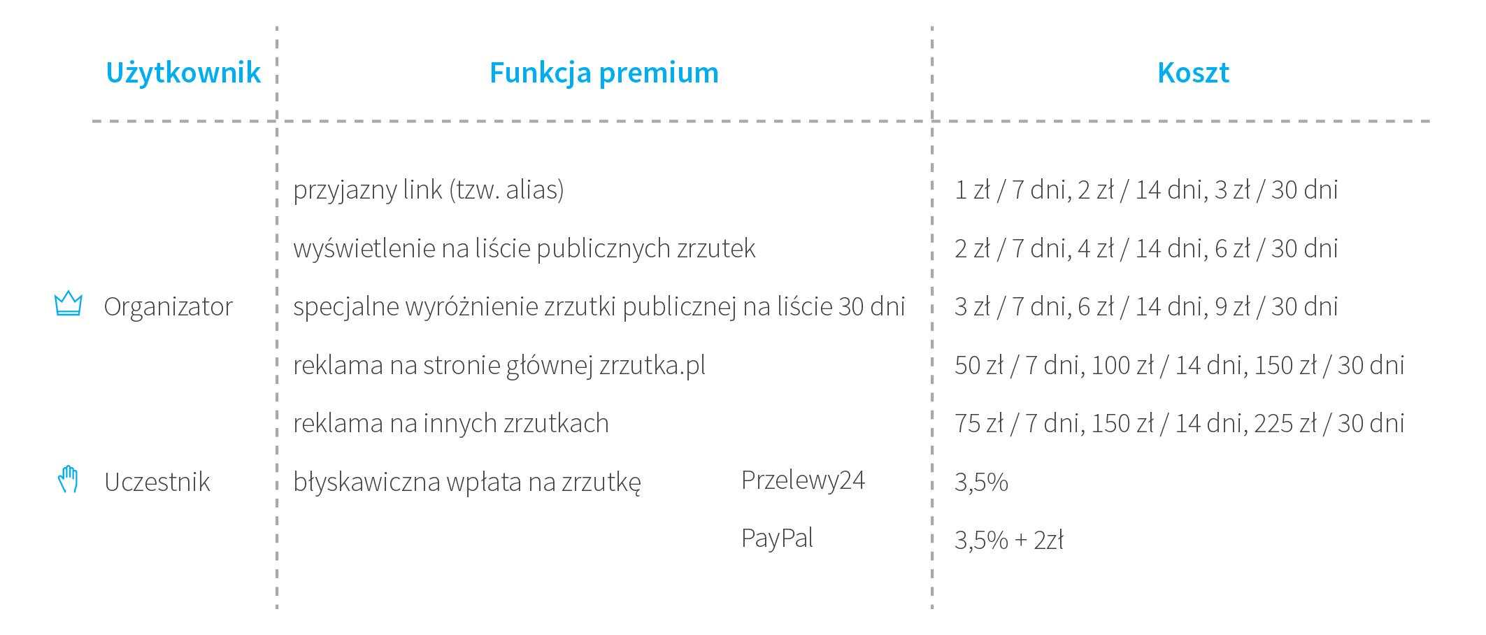 zrzutkapl_oplaty-01