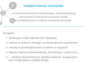 cf udzialowy pigulka WE the CROWD