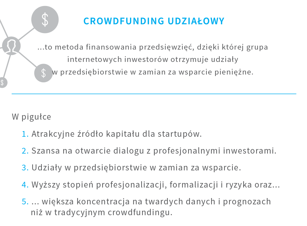 cf udzialowy pigulka WE the CROWD