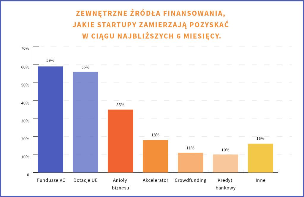 zrodla_finansowania_zewnetrzne-zrodla