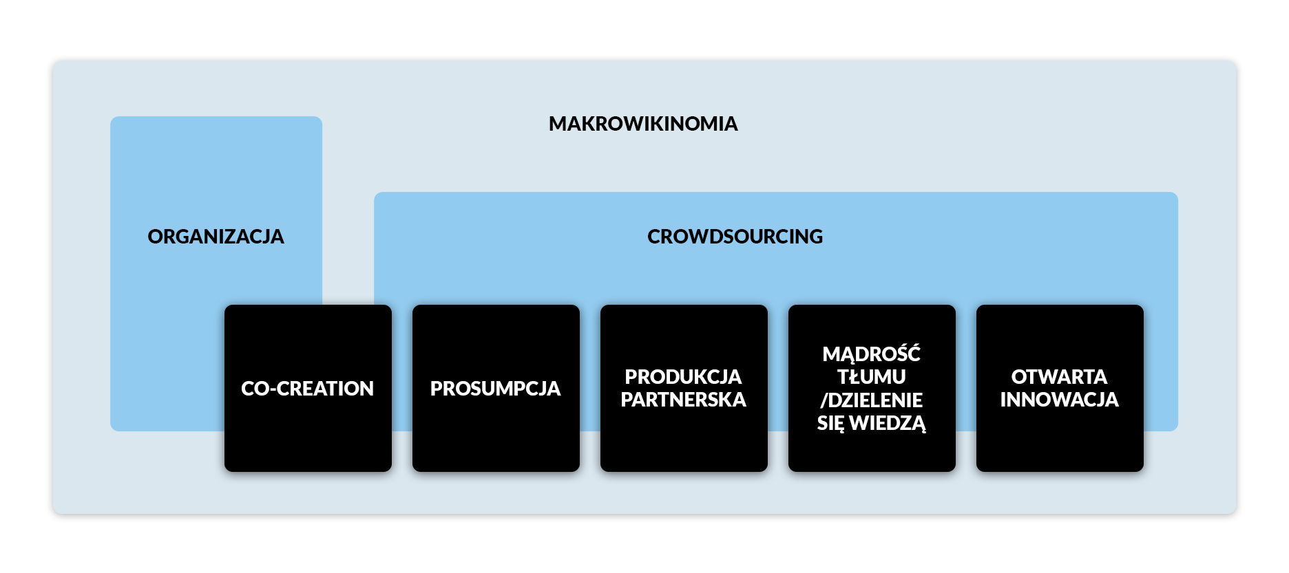 crowdsourcing2_WeTheCrowd